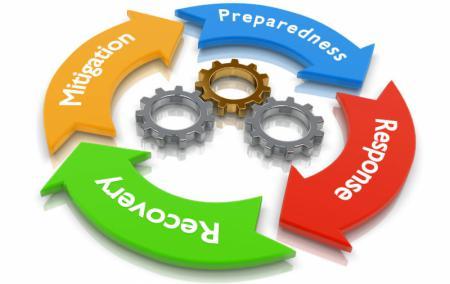 تفاوت Business Continuity Plan و Disaster Recovery Plan