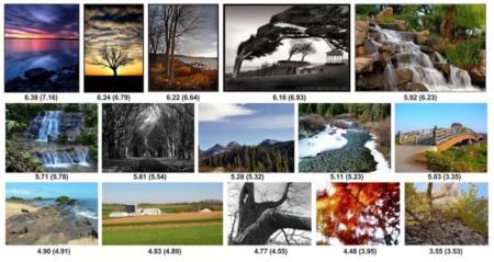 شرکت گوگل از هوش مصنوعی برای تشخیص تصاویر احتمالی مورد علاقه شما استفاده خواهد کرد