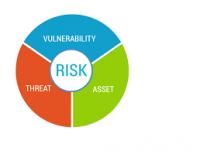 تفاوت   Penetration Testing  و Vulnerability Assessment